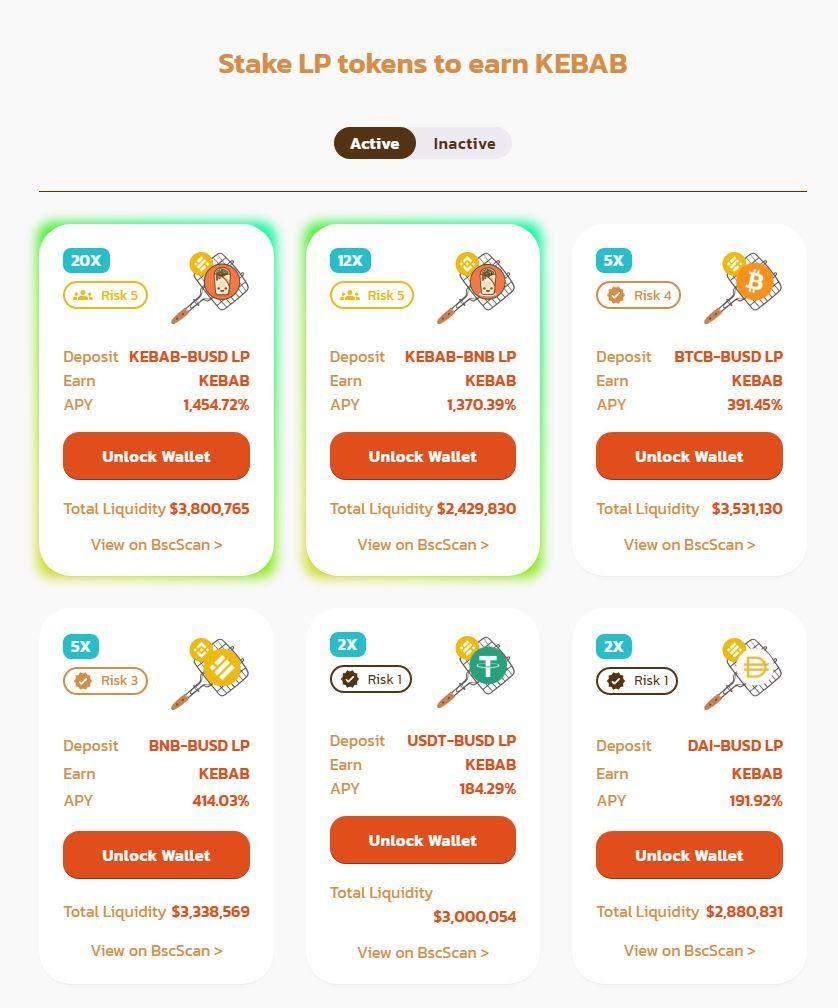 Kebab Finance Review Is Kebab Finance Legit?