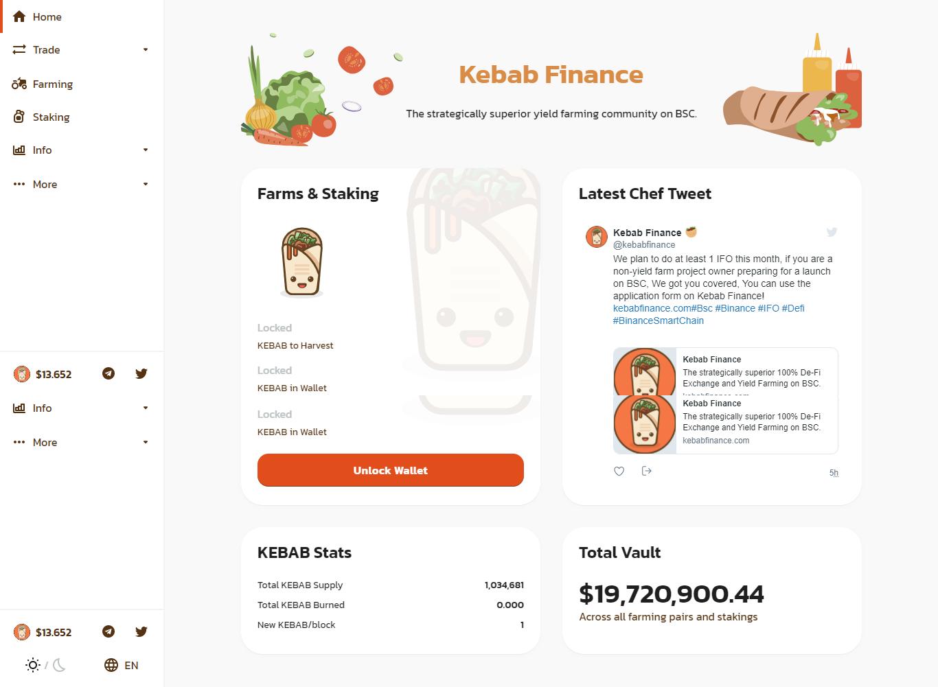 Kebab Tokens Kebab Finance Review Is Kebab Finance Legit?